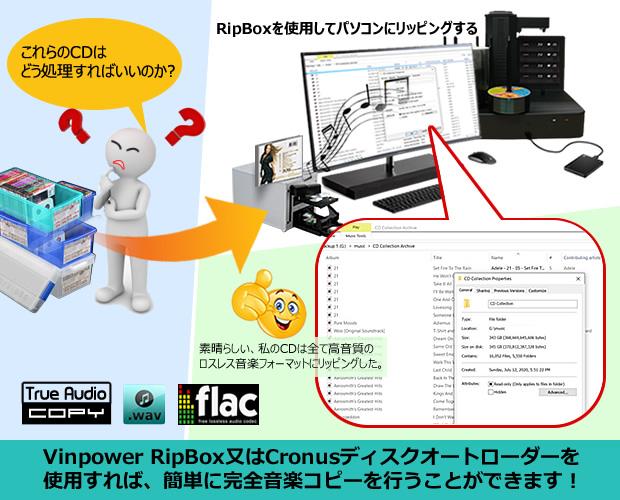 True-Audio-Cronus+RipBox-JP_20.07.24