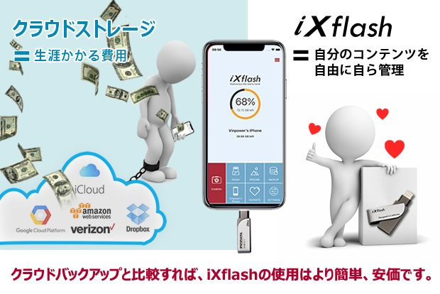 cloud-service-JP
